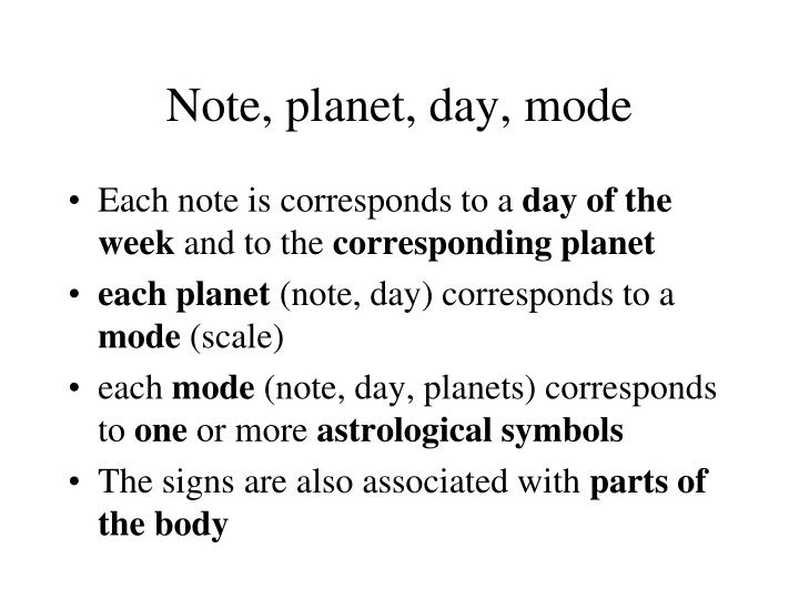 Note, planet, day, mode