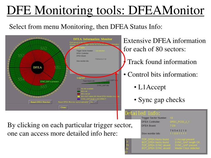 DFE Monitoring tools: DFEAMonitor