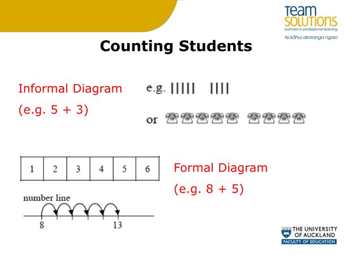 Counting Students