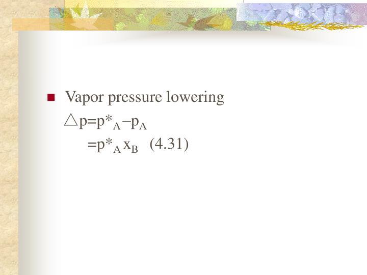 Vapor pressure lowering