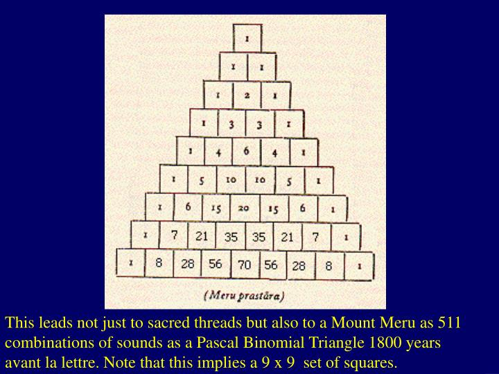 This leads not just to sacred threads but also to a Mount Meru as 511 combinations of sounds as a Pascal Binomial Triangle 1800 years avant la lettre. Note that this implies a 9 x 9  set of squares.