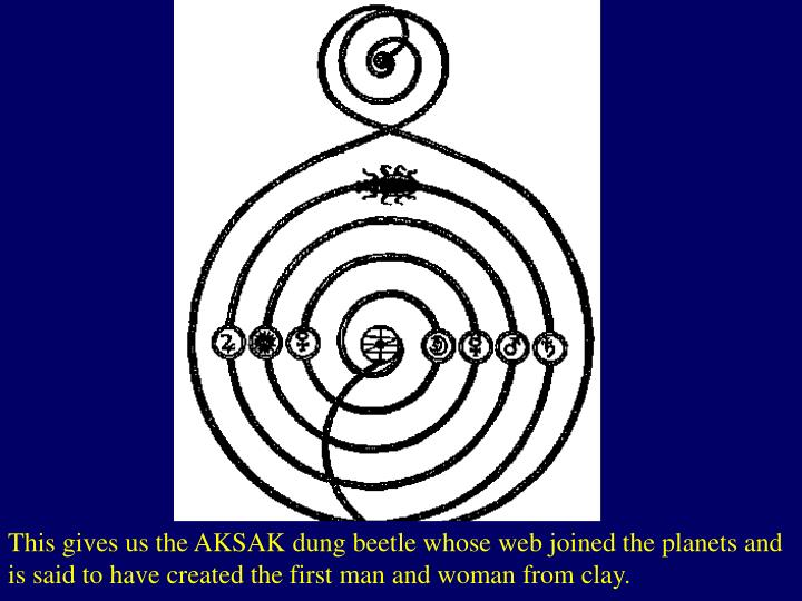 This gives us the AKSAK dung beetle whose web joined the planets and is said to have created the first