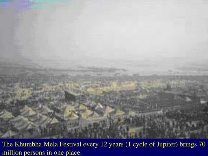 The Khumbha Mela Festival every 12 years (1 cycle of Jupiter) brings 70 million persons in one place.