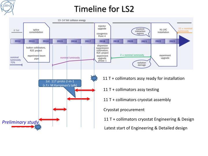 Timeline for LS2