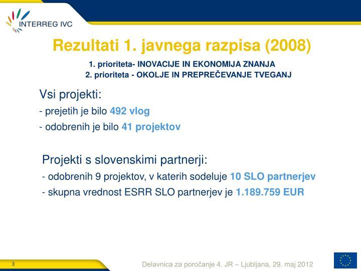 Rezultati 1. javnega razpisa (2008)
