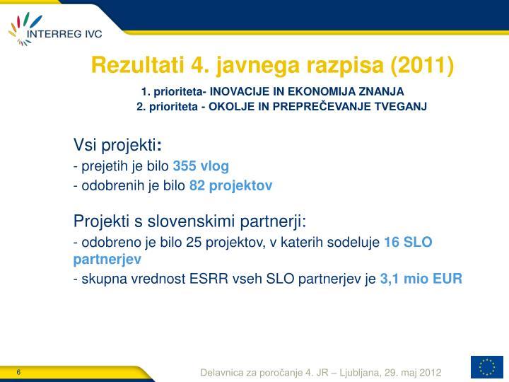 Rezultati 4. javnega razpisa (2011)