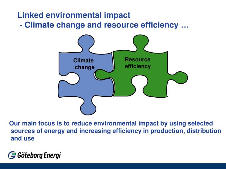 Linked environmental impact