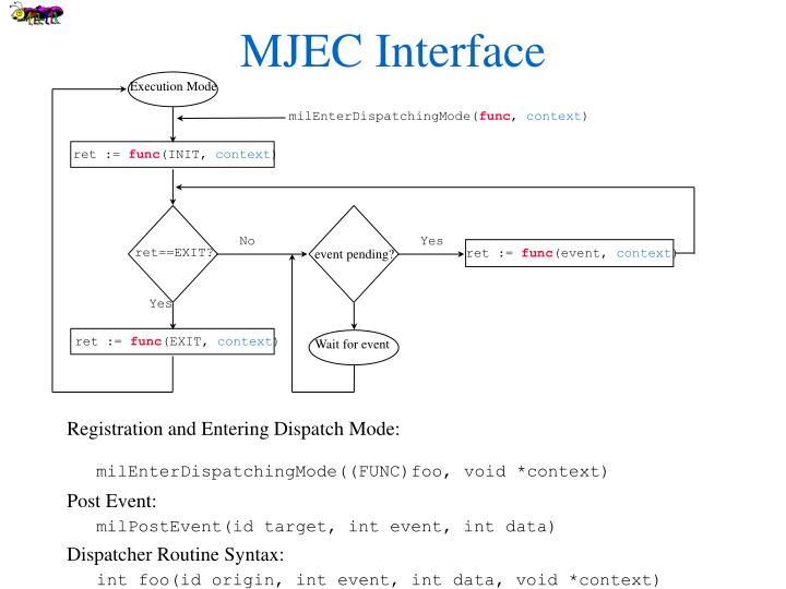 MJEC Interface