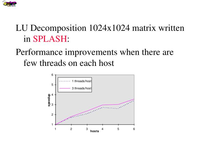 LU Decomposition 1024x1024 matrix written in