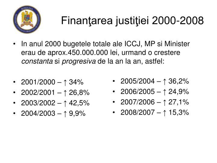 Finanţarea justiţiei 2000-2008