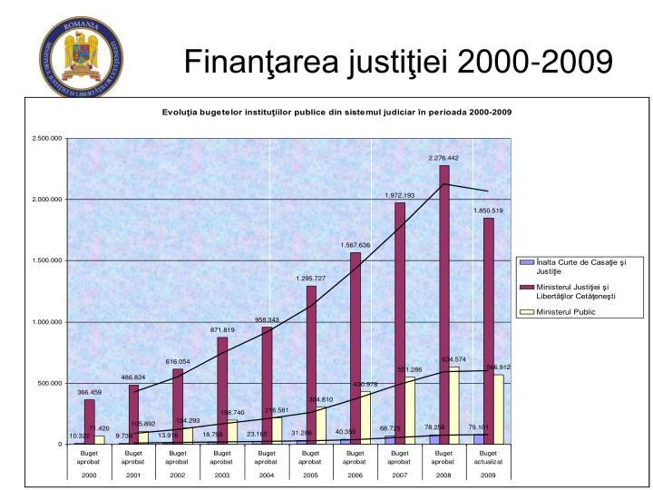 Finanţarea justiţiei 2000-2009