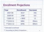 enrollment projections1