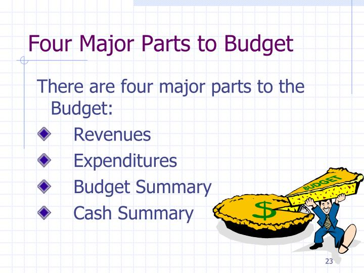 Four Major Parts to Budget