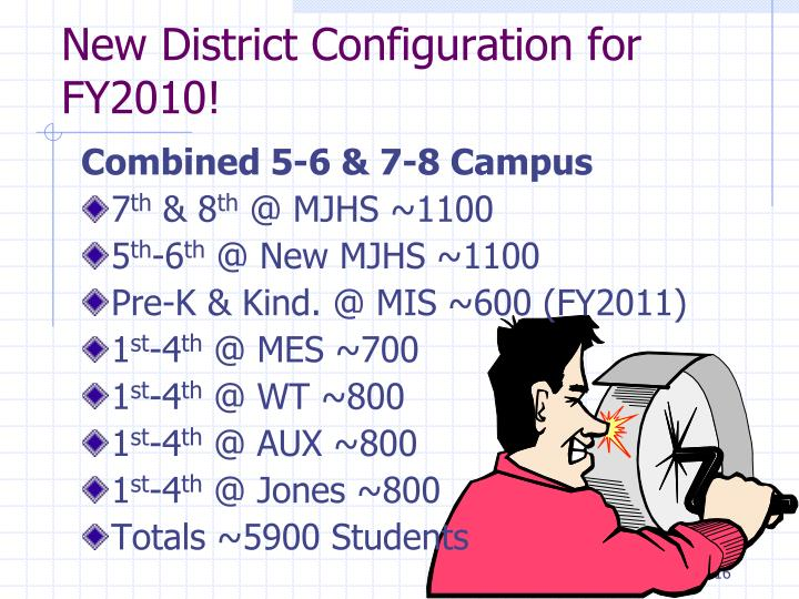 New District Configuration for FY2010!