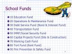 school funds