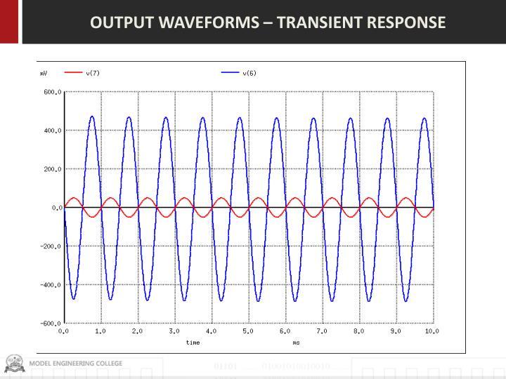 OUTPUT WAVEFORMS – TRANSIENT RESPONSE