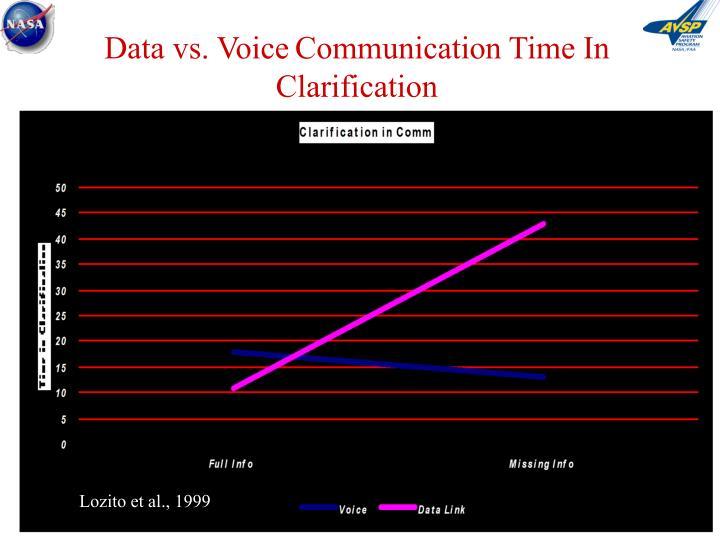 Data vs. Voice