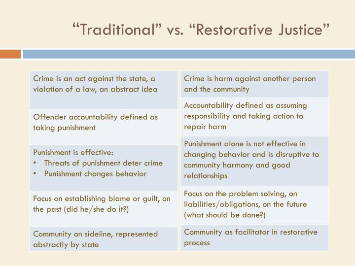 criminal justice definition essay