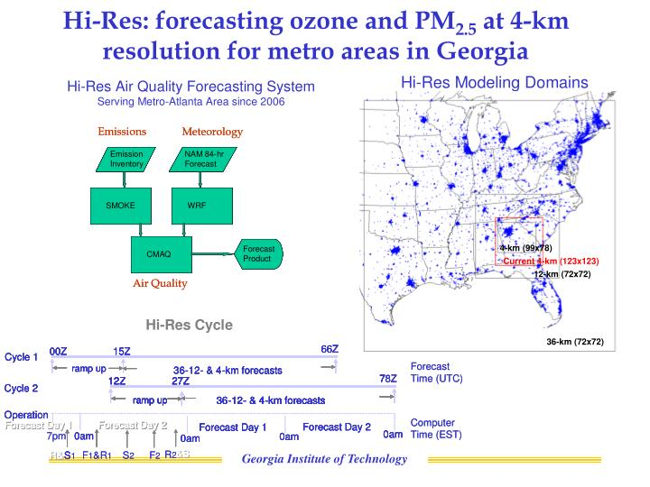 Hi-Res: forecasting ozone and PM