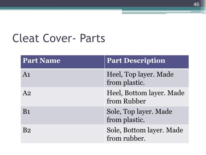 Cleat Cover- Parts