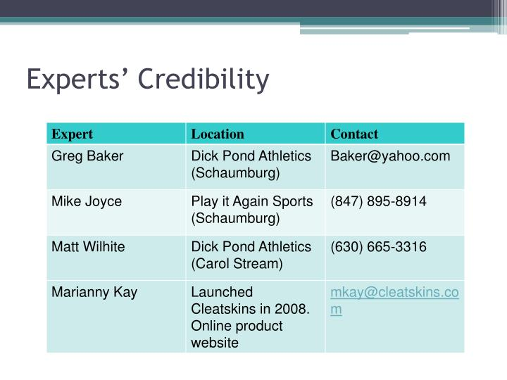 Experts' Credibility