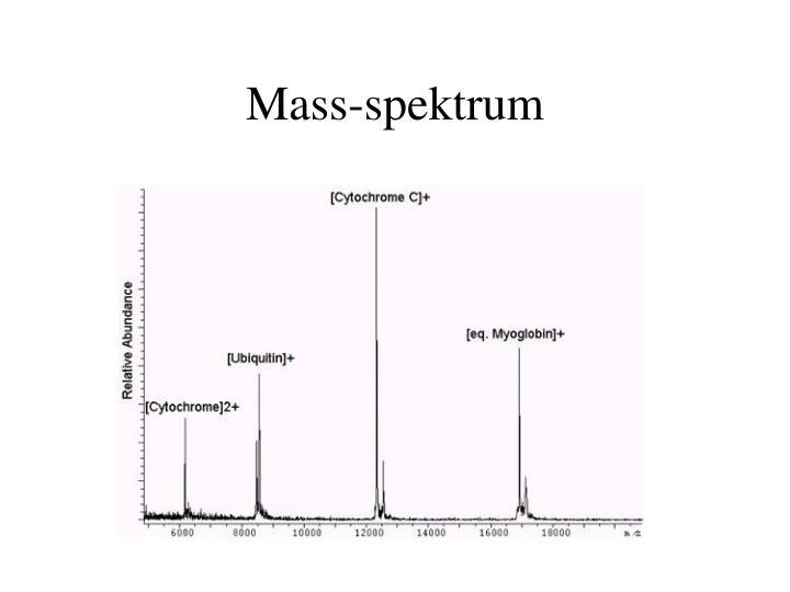 Mass-spektrum
