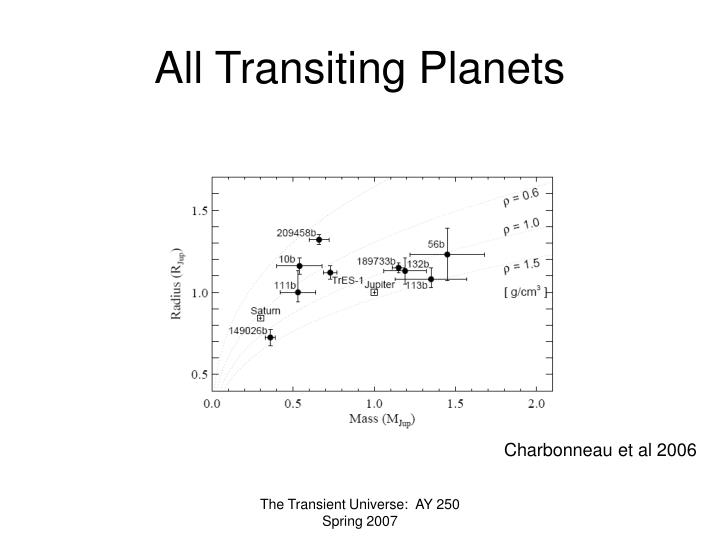 All Transiting Planets