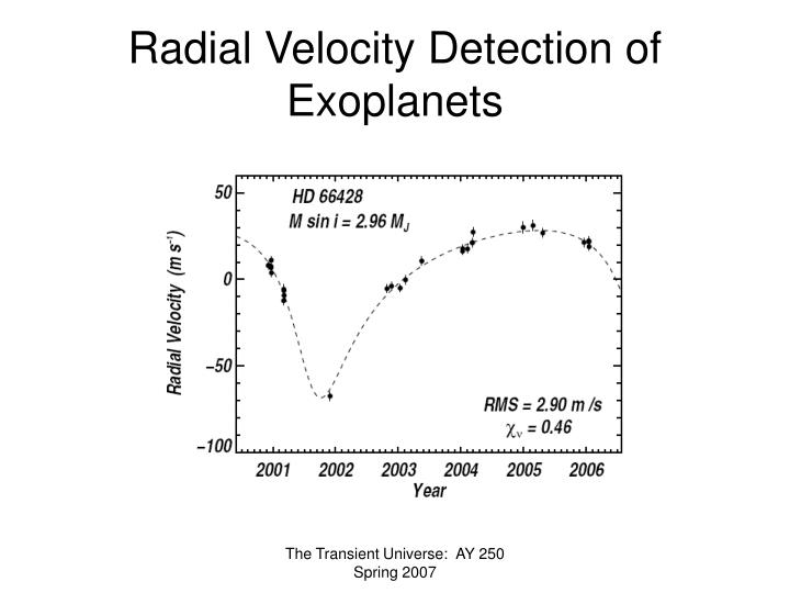 Radial Velocity Detection of Exoplanets