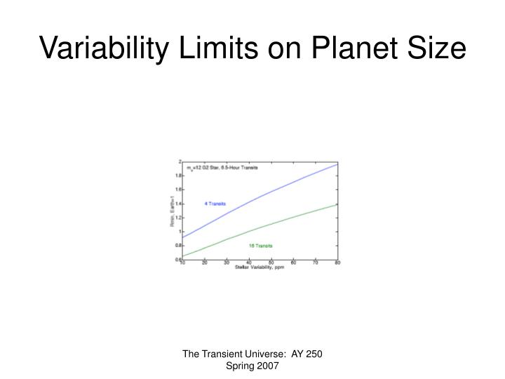 Variability Limits on Planet Size