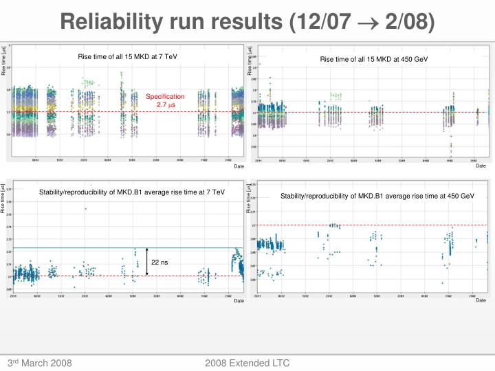 Reliability run results (12/07