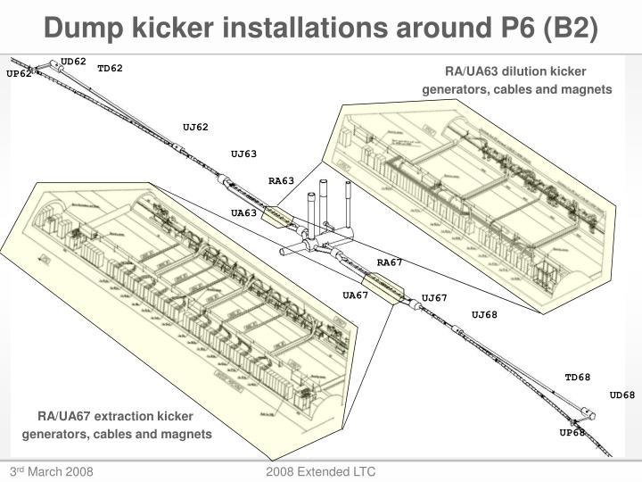 Dump kicker installations around P6 (B2)