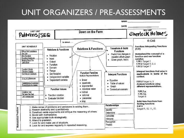 Unit Organizers / Pre-Assessments