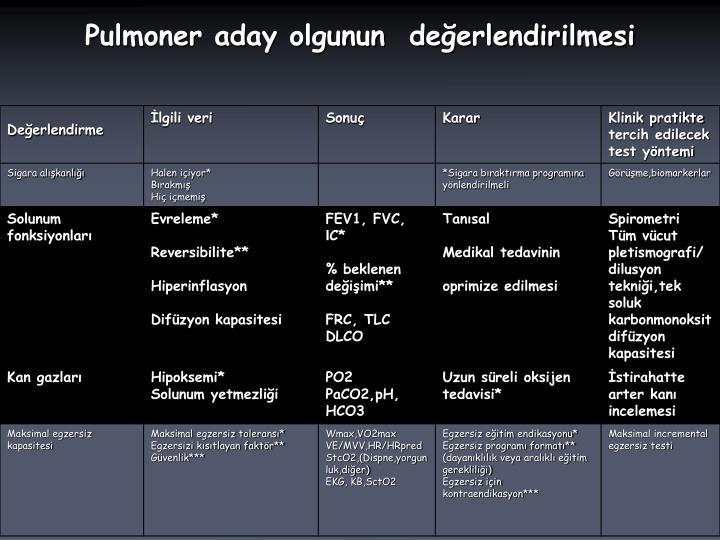 Pulmoner aday olgunun  değerlendirilmesi