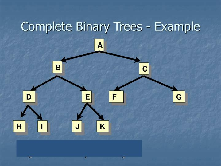 Complete Binary Trees - Example