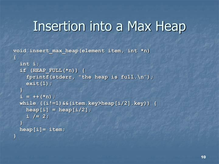 Insertion into a Max Heap
