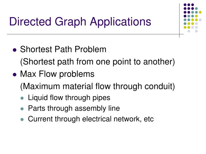 Directed Graph Applications