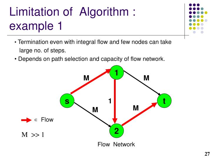 Limitation of  Algorithm : example 1