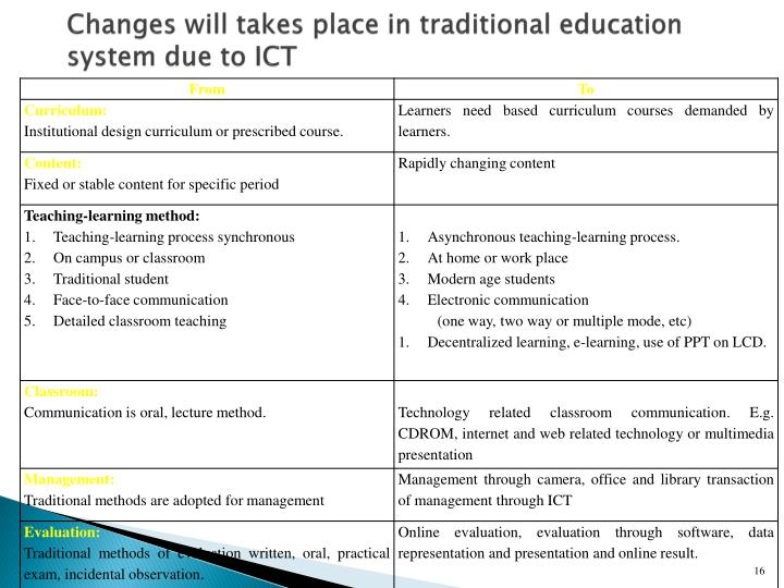 Changes will takes place in traditional education system due to ICT