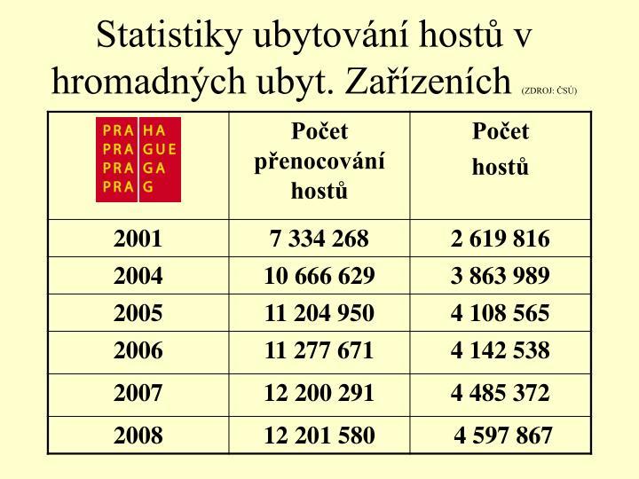 Statistiky ubytování hostů v hromadných ubyt. Zařízeních