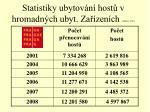 statistiky ubytov n host v hromadn ch ubyt za zen ch zdroj s