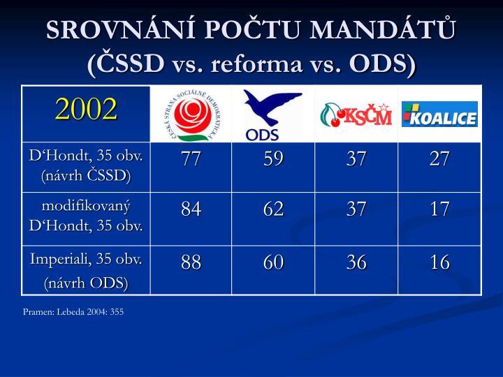 SROVNÁNÍ POČTU MANDÁTŮ (ČSSD vs. reforma vs. ODS)