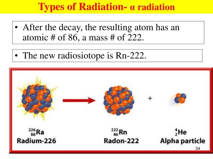 Types of Radiation-