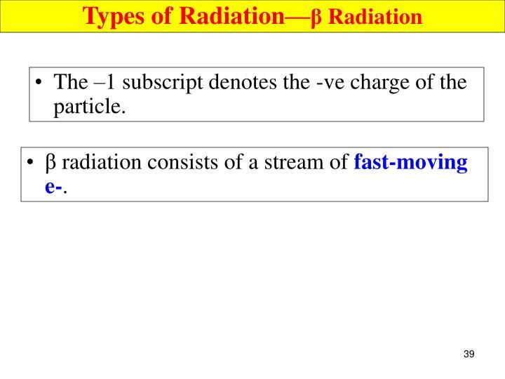 Types of Radiation—