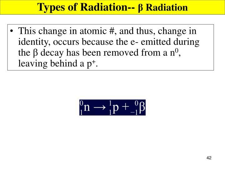 Types of Radiation--