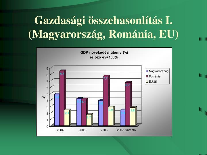 Gazdasági összehasonlítás I.