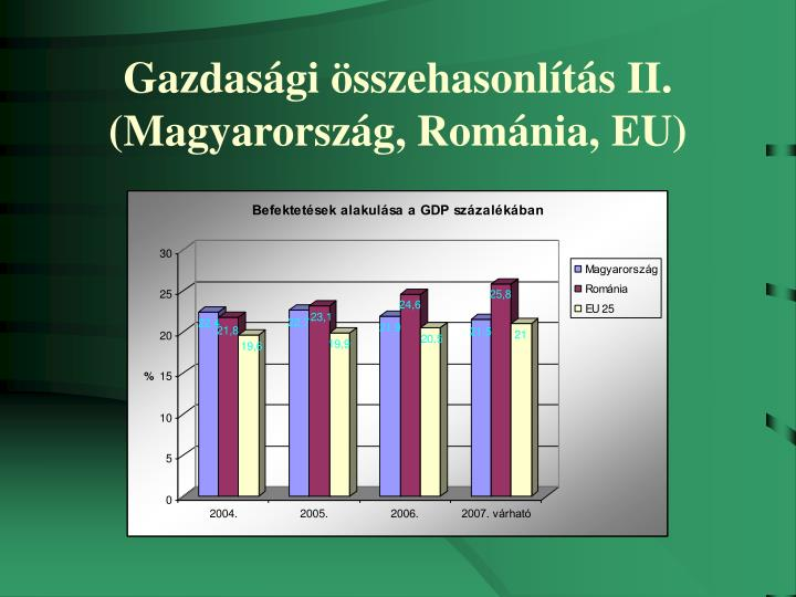 Gazdasági összehasonlítás II.