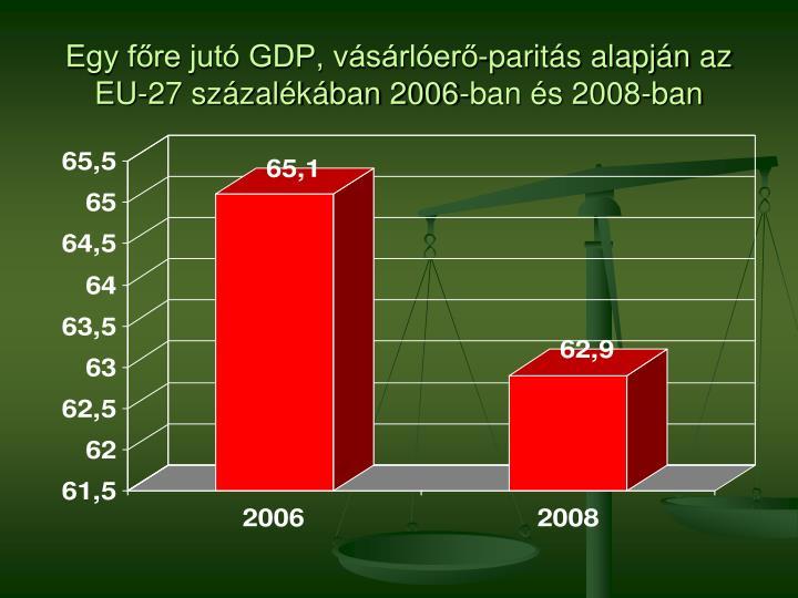 Egy főre jutó GDP, vásárlóerő-paritás alapján az EU-27 százalékában 2006-ban és 2008-ban