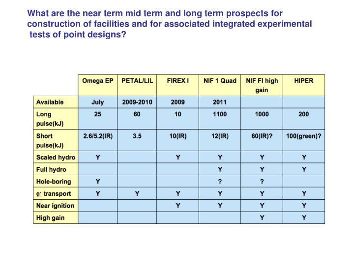 What are the near term mid term and long term prospects for