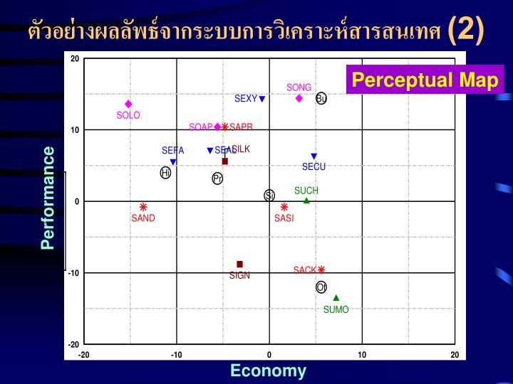 ตัวอย่างผลลัพธ์จากระบบการวิเคราะห์สารสนเทศ (2)