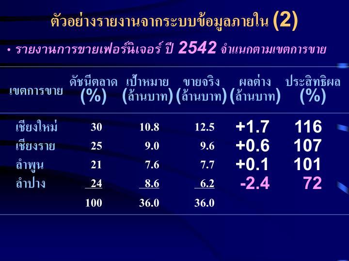 ตัวอย่างรายงานจากระบบข้อมูลภายใน (2)